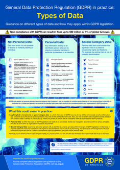 GDPR In Practice - types of data? and office posters to increase staff awareness on GDPR as non-compliance can result in fines of up to million or of global turnover (whichever is higher). Data Protection Officer, General Data Protection Regulation, Cyber Security Career, Cyber Security Awareness, Gdpr Compliance, Records Management, Cyber Safety, Cloud Data