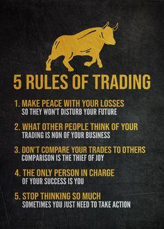 Stock Market Basics, Stock Market Quotes, India Stock Market, Stock Quotes, Online Trading, Day Trading, Stock Trading Strategies, Financial Quotes, Trading Quotes