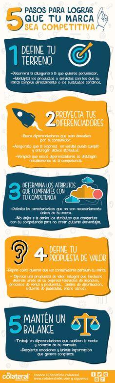Infografía: 5 Pasos para lograr que tu marca sea competitiva #marketingestratégico