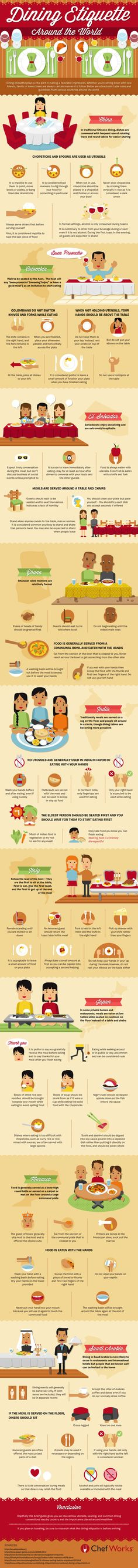 Dining Etiquette Around The World #Dining #Etiquette | #infographics repinned by @Piktochart