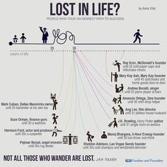Inspired >> Feeling lost in life? You're not alone.