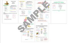 Opsommende verduidelikings van voorbeelde oor enkelvoudige, saamgestelde rente, huurkoop en inflasie. Map, Location Map, Maps