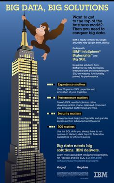 Want to get to the top of the business world? Then you need to conquer big data. http://bit.ly/1mUGX7z