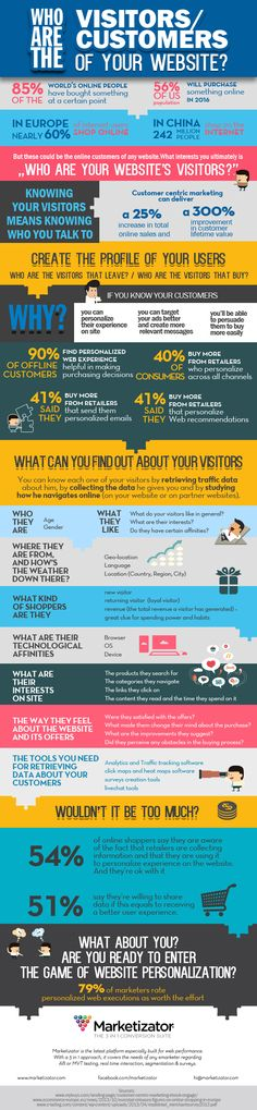 Who are the vistors of your website? About visitor segmentation.