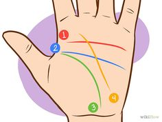 How to Read Palm Lines. Palm reading, also known as palmistry, involves looking at the shapes of your hands and the lines on them to possibly tell you about your life and personality. While there is no clear evidence that your palm lines. Palm Lines, Vicks Vaporub, Les Chakras, Palm Reading, Fortune Telling, Palmistry, Palm Of Your Hand, Things To Know, Signs