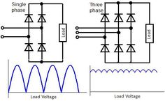 Bridge Rectifier Circuit Theory with Working Operation Circuit Theory, Dc Circuit, Circuit Diagram, Electronics Components, Electronics Projects, Electronic Engineering, Electrical Engineering, Photosynthesis, Computer Technology