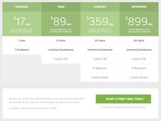 Geckoboard Pricing Table