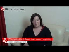 What Fasting Blood Sugar Levels Should I Be Getting? - YouTube
