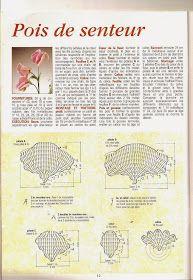 Horgolás minden mennyiségben!!!: Horgolt virág minták Crochet Flower Patterns, Crochet Motif, Crochet Designs, Baby Patterns, Crochet Flowers, Crochet Stitches, Knit Crochet, Flower Chart, Irish Lace