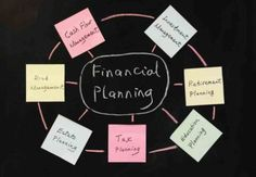 Importance of Financial Planning in Today's Life