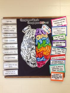 Photo: New 'n fresh bulletin board display. Fixed vs. growth mindset. Which do you value?