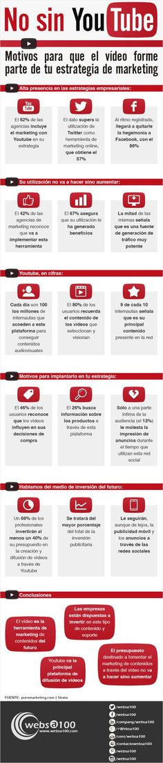 #Infografía #Emprendimiento No olvides usar Youtube