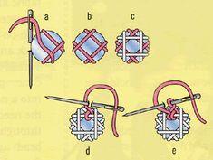 Cómo colocar espejitos en prendas con puntos bordados (shisha stitch -- Embroiderers Guild of America website)