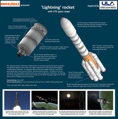 129 Best Ksp images in 2019 | Deep space, Rockets, Sci fi