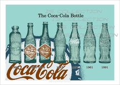 history of CocaCola