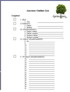 Ancestor Outline List