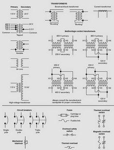 Haynes Wiring Diagram Symbols on