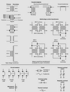 electronics symbols chart pdf: Electrical schematic symbols ... on