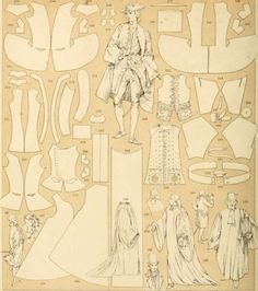 Illustration from Le Costume Historique by Auguste Racinet showing how the pieces were constructed.