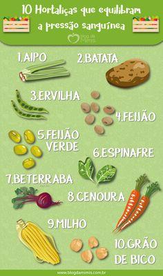 10 Hortaliças que eq