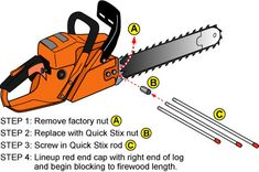Quick Stix, firewood log guide for the chainsaw Woods Equipment, Logging Equipment, Firewood Logs, Firewood Storage, Chainsaw Repair, Chainsaw Sharpener, Leather Rifle Sling, Wood Mill, Diy Shops