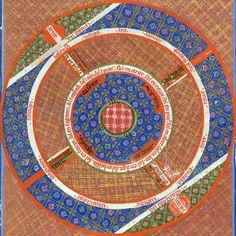 celestial diagram Matfré Ermengau, Breviari d'Amor, Catalonia 14th century BL, Yates Thompson 31, fol. 49v
