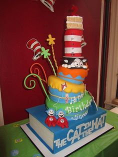 so I know Easton's bday is in August but I already know I want a cat and the hat theme!