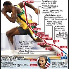 #IAAF #IWF