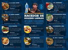 """Locales como """"La Micropasta"""", """"Sabor Sureño"""" y """"El Askeroso"""" fueron destacados por el crítico culinario."""