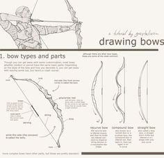 Archery Reference 1 - http://greytaliesin.tumblr.com/