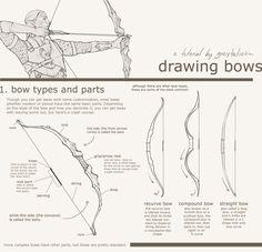 Archery Reference 1 - http://greytaliesin.tumblr.com/