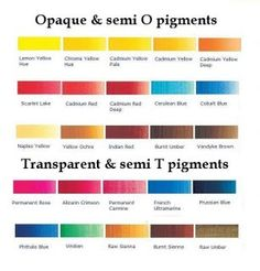 Translucent Pigments and Opaque Pigments in Art - science of colour Acrylic Pouring Art, Using Acrylic Paint, Acrylic Art, Paint Charts, Color Harmony, Fluid Acrylics, Painting Lessons, Science Art, Watercolor Paintings