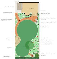 Garden Design For Families large family garden design - google search | garden | pinterest