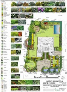 Mar 31 What Im Reading Landscape Design Garden Design Garden intended for Landscape Design Plans Backyard Garden Design Plans, Landscape Design Plans, House Landscape, Urban Landscape, Flower Garden Plans, The Plan, How To Plan, Landscape Architecture Drawing, House Architecture
