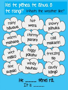 Maori Language Classroom Decor Set - Word & Phrase Posters, Birthday Chart, Alphabet, Days of Week+ by spannarosy - Teaching Resources - Tes