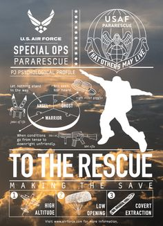Even In Military Time — usairforce: Pararescue specialists (PJs) are. Military Memes, Military Careers, Military Police, Military History, Military Girl, Air Force Pararescue, Usaf Pararescue, Special Ops, Special Forces
