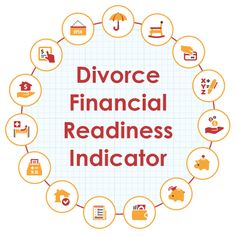 Divorce Financial Readiness Indicator self-assessment interview and feedback my divorce clients are finding fantastic.  Answer 15 multiple choice questions online. From your answers, I provided you, feedback for each question, a prioritized task list.