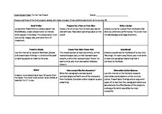 literary analysis touching spirit bear Readers in grades 3–6 present unique challenges and opportunities for teachers many intermediate readers can decode text well, but few have the skills required for the thick textbooks and complex literature they will encounter in the middle grades and beyond teachers need to guide students as they develop.