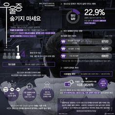 편견이 키워온 우리 사회의 질병 '우울증' [인포그래픽] #gloomy / #Infographic ⓒ 비주얼다이브 무단 복사·전재·재배포 금지