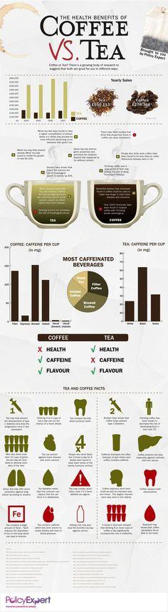Benefits of Coffee Vs. Tea (Infographic) Health Benefits of Coffee Vs. Tea (Infographic) there are space for both in my life!Health Benefits of Coffee Vs. Tea (Infographic) there are space for both in my life! Healthy Drinks, Healthy Tips, Healthy Eating, Healthy Weight, Stay Healthy, Healthy Foods, Coffee Health Benefits, Tea Benefits, Green Tea Vs Coffee