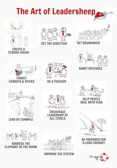 Leadersheep Poster - it-agile Shop