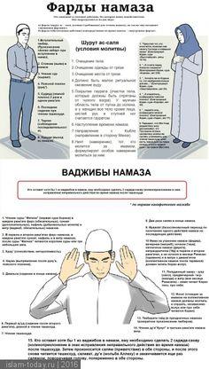 Фарды намаза. Islamic Prayer. Islam-Today.ru
