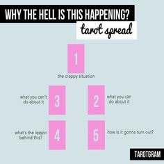 Why Is This Happening? Tarot spread #tarotcards #tarotcardstips