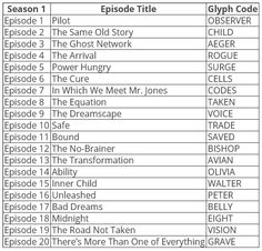 Fringe Season 1 Episode Guide and Glyph Codes.