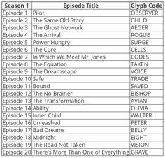 Fringe Season 1 Glyph Words