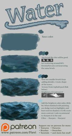 Acrylic Painting For Beginners, Acrylic Painting Techniques, Beginner Painting, Acrylic Painting Canvas, Art Techniques, Watercolor Techniques, Painting Lessons, Painting Tips, Canvas Canvas