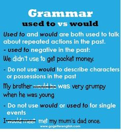 Forum | ________ English Grammar | Fluent LandGrammar: USED TO vs WOULD | Fluent Land