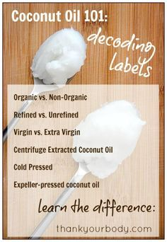 Not sure what to look for when buying coconut oil? Learn how to decode labels to get the best oil for your needs. www.thankyourbody.com #coconutoil #labelreading #Health