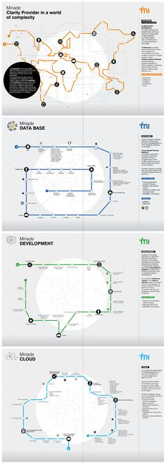 An infographic step by step explanation describe the theme through its form.