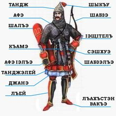 """Проект """"Адыги.RU"""" (www.adygi.ru) Ancient Armor, Medieval Armor, Caucasian People, Folk Costume, Historical Costume, Military History, Sewing Techniques, Folklore, Culture"""